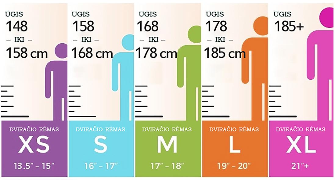 kokie yra vaikinu nario dydis yra erekcija bet nėra pojūčių