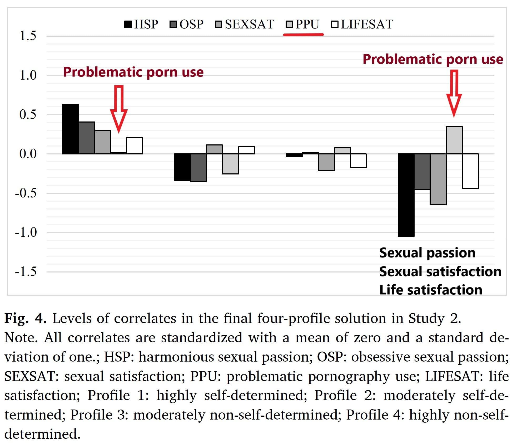 kaip is tikruju padidins jusu nari sekso nariai kaip padidinti